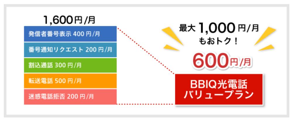 BBIQ光電話バリュープラン