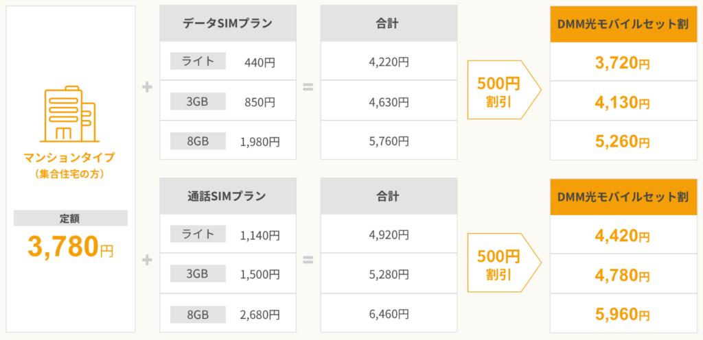 DMM光とDMMモバイルのセット :毎月500円の割引!!