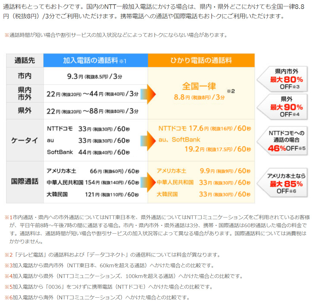 ひかり電話の【通話料金詳細】
